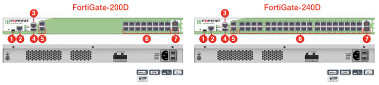 Fortinet FortiGate 200D Specs
