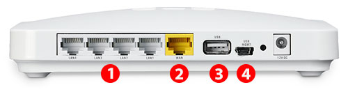 Fortinet FortiGate 30D Back View