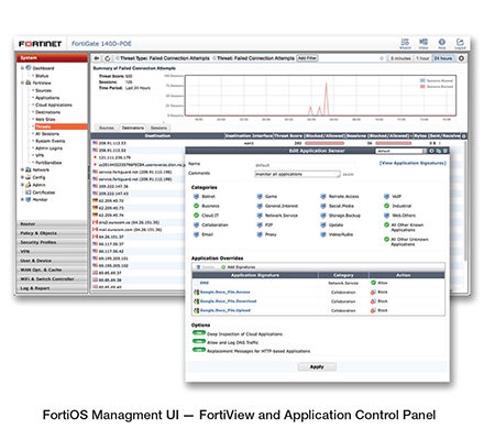 Fortinet FortiGate 900D Software